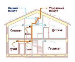 Установка кондиционеров и вентиляции в Севастополе недорого и надежно!